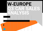 Western Europe Q3 car sales data and analysis