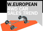 4WD sales trend Western Europe history to 2017