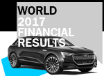 2017 Premium car makers financial results