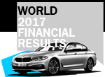 BMW pre-tax margin Q4 2017