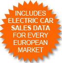West European Electric Car Sales by market