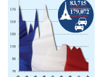 French car sales history