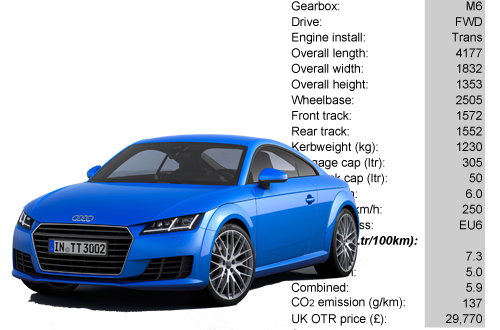 Audi TT 2015MY dims table