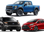 US passenger car sales mix full year 2014