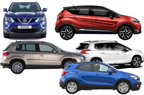 West European top five selling SUV-Crossovers 2014