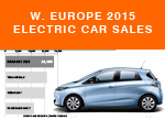 European Electric passenger car sales by model 2015
