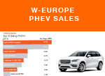 Netherlands top selling PHEV models Full Year 2015