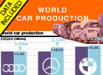 World passenger car production 2015 AID Newsletter 1605