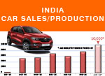 Renault Kwid sales history India AID Newsletter small