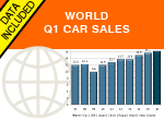 World global car sales 2016 Q1 AID Newsletter