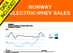 Norway PHEV PEV sales trends 2016 AID Newsletter