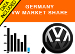 VW German monthly market share 2016 AID Newsletter