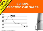 West European Electric Car sales May YTD
