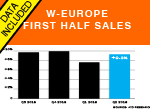 Western Europe First Half passenger car AID Newsletter
