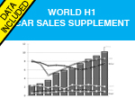 Car sales supplement AID Newsletter First Half 2016