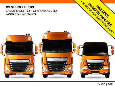West European Truck Sales scene H1 2016 AID Newsletter