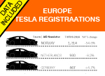 Tesla 7-Months registrations Europe 2016 vs. 2016