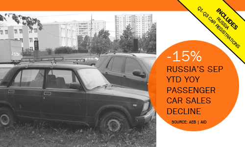 Russia Lada left at side of road Moscow AID Newsletter