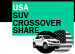 USA Crossover vs. passenger car share 2016