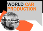 World car production 2016