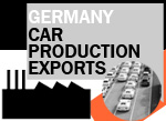 Germany car production exports by destination 2016
