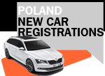 Poland car sales 2017 Skoda