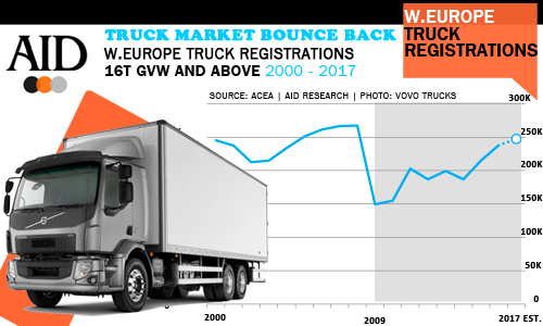 West European Truck market with 2017 forecast